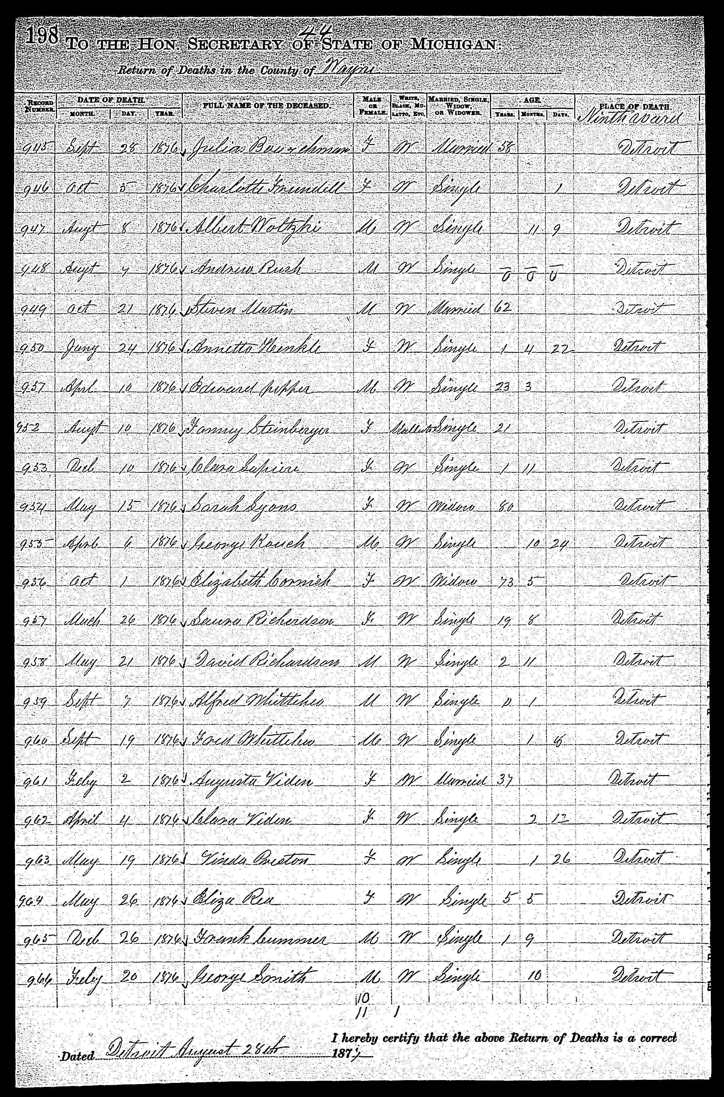 Sources michigan deaths 1867 1897 database with images familysearch httpsfamilysearchpalmm931th 267 11929 14615 68cc1452402 21 may 2014 aiddatafo Choice Image